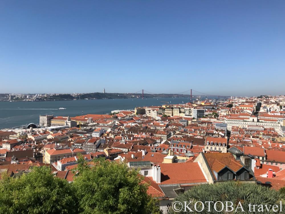 Portugal / ポルトガル観光 - category -